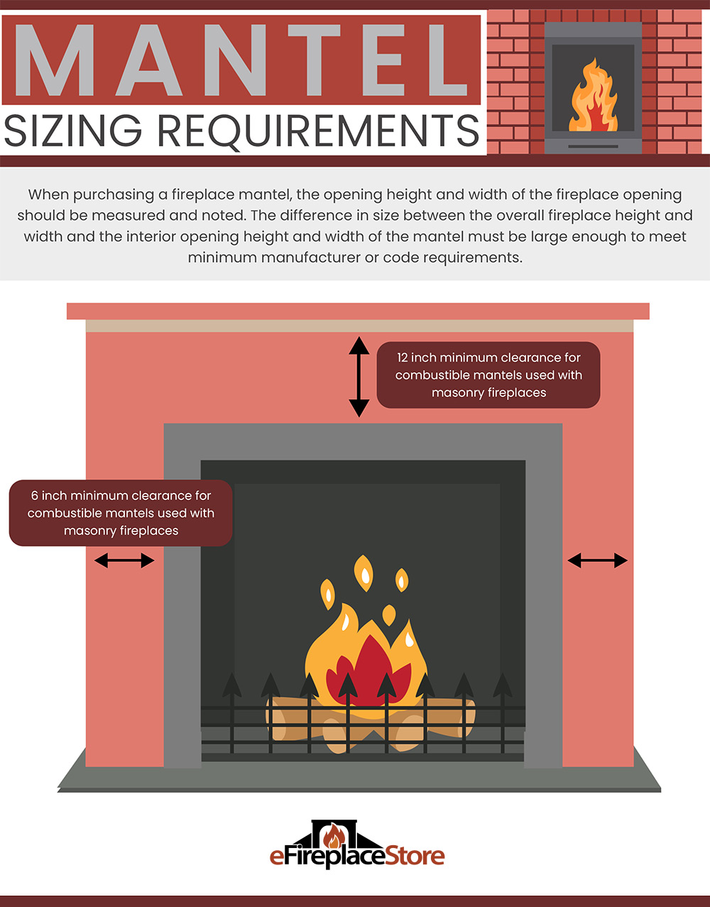 Room Size Ceiling Height And Other Features Are An Important Part Of Choosing The Right Fireplace Mantel For A